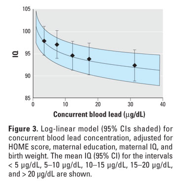 lead-graphic